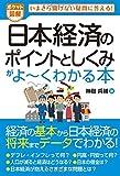 ポケット図解 日本経済のポイントとしくみがよ~くわかる本