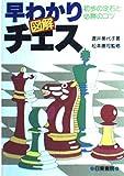 図解 早わかりチェス―初歩の定石と必勝のコツ