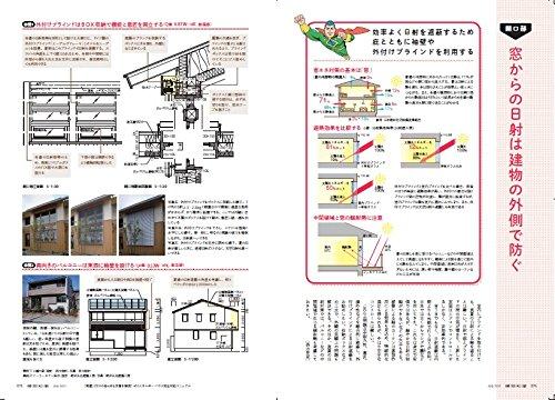 建築知識2017年7月号