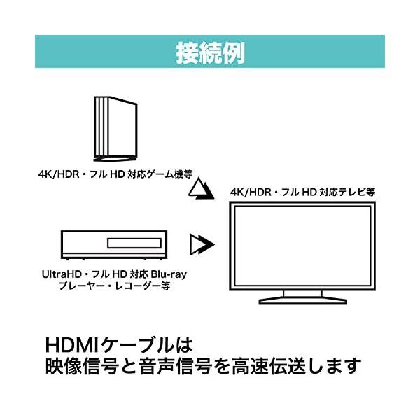 HORIC ハイスピードHDMIケーブル 2....の紹介画像5
