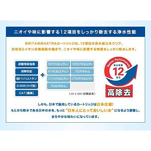 JAPAN ブリタ リクエリ ホワイトメモ カートリッジ1コ増量(1.1L)