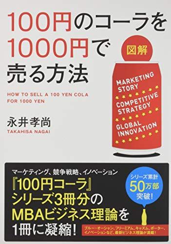 【図解】 100円のコーラを1000円で売る方法の詳細を見る