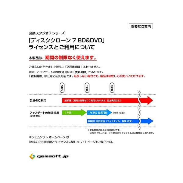 ディスククローン7 BD&DVD | 変換スタ...の紹介画像4