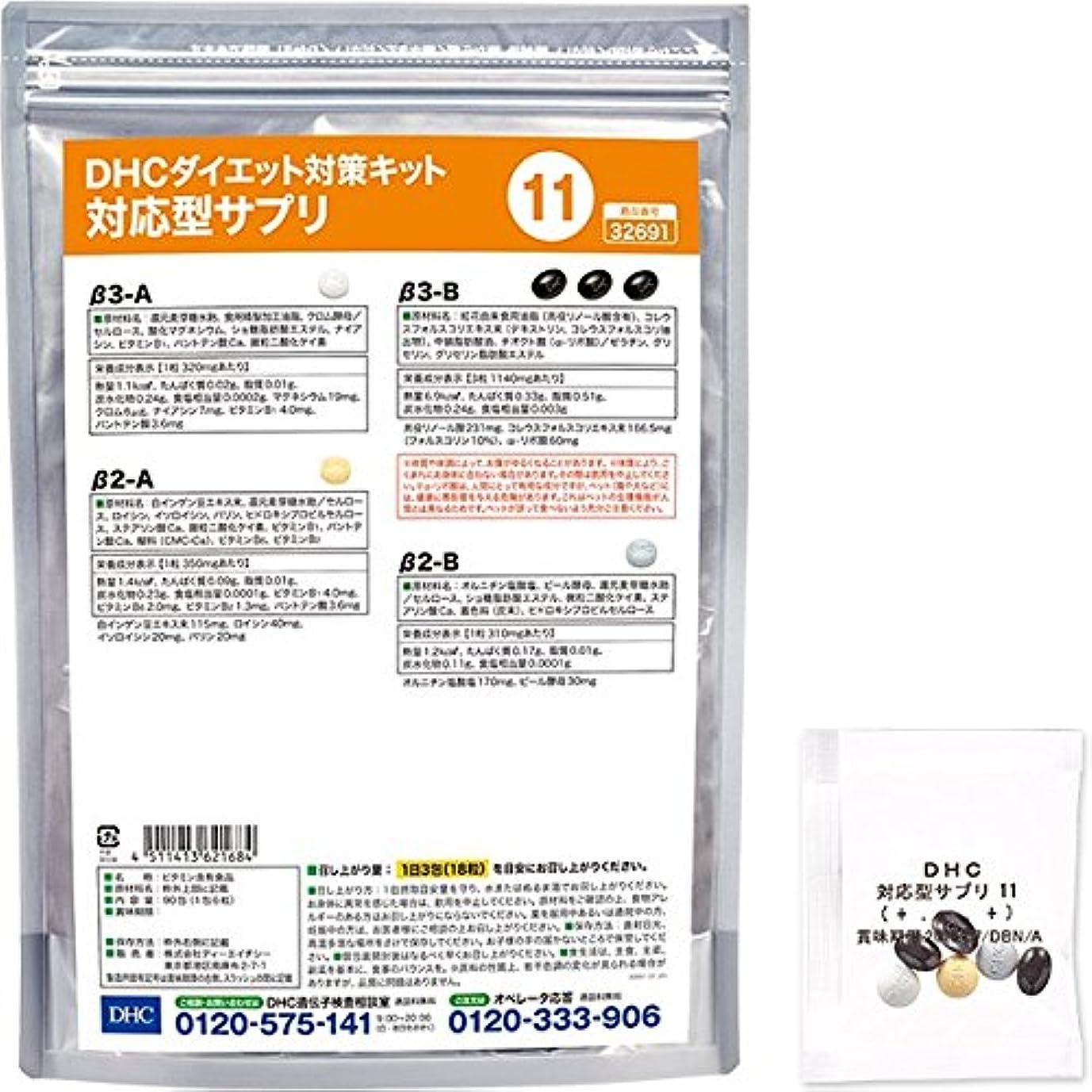 発掘郵便番号人生を作るDHCダイエット対策キット対応型サプリ11