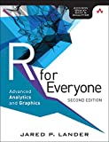 R for Everyone: Advanced Analytics and Graphics (2nd Edition) (Addison-Wesley Data & Analytics Series)