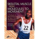 Skeletal Muscle: A Textbook of Muscle Physiology for Sport, Exercise and Physiotherapy