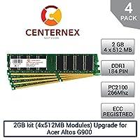 2GBキット( 4x 512mbモジュール) Ramメモリfor Acer Altos g900( g900ug1500) ( pc2100Reg )サーバーメモリ&ワークステーションメモリアップグレードby US Seller