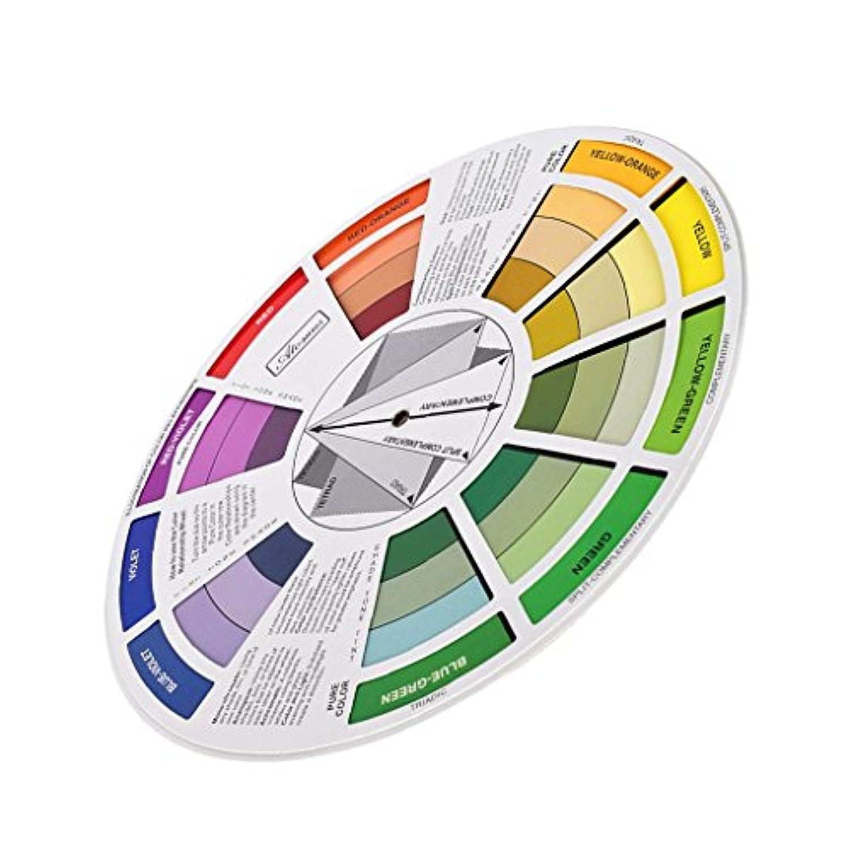 Sharplace 塗料ミキシング マッチングガイド カラーホイール 視覚的 顔料配合 アーティスト