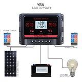 12V/24V バックライトソーラーコントローラバッテリー充電器HDディスプレイコントローラ