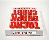 小芝記録紙 ( KOSHIBA ) チャート紙 【7日用】 120Km/h(赤ライン) 10組入リ KM-7-120-2C