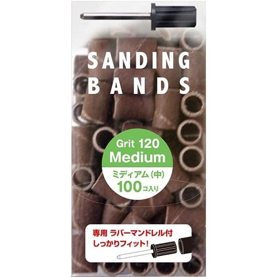 四名誉腕サンディングバンド(SB-120)