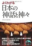 よくわかる日本の神話と神々 (新人物文庫 れ 1-14)