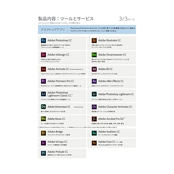 Adobe Creative Cloud コン...の紹介画像6