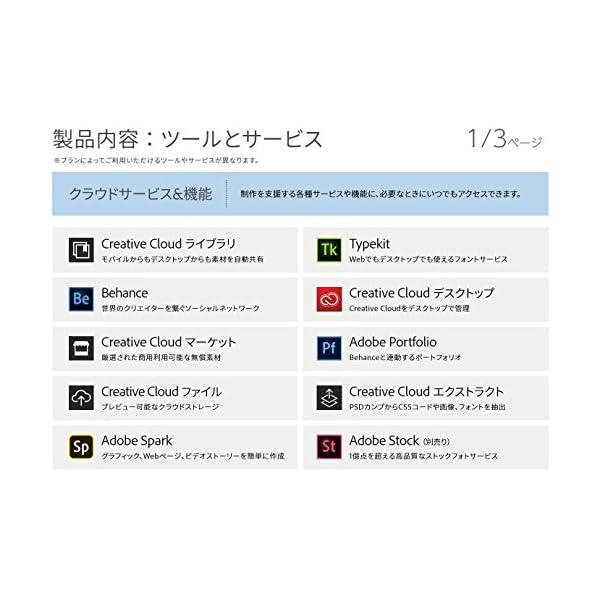 Adobe Creative Cloud コン...の紹介画像5