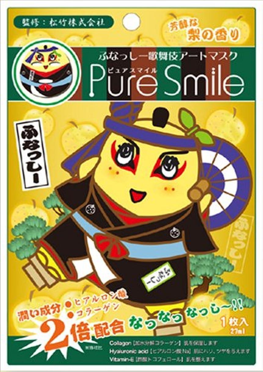 壁紙パンサー王子ふなっしー歌舞伎アートマスク