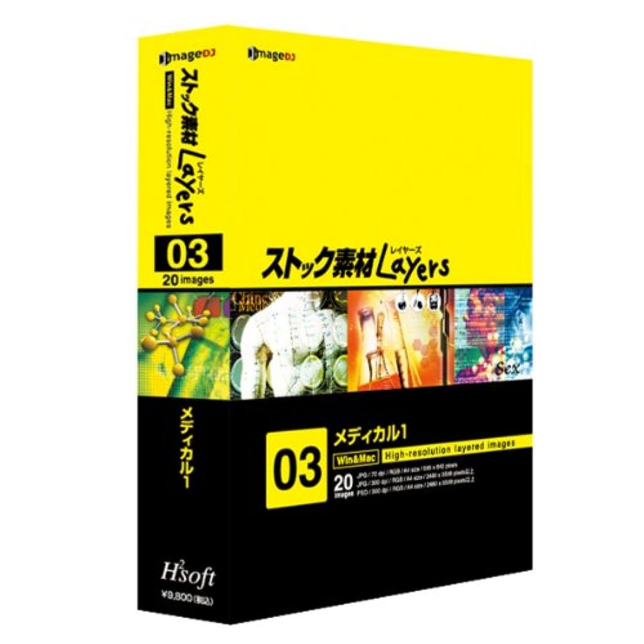 ホステルチロ協同ストック素材Layers3 メディカル1