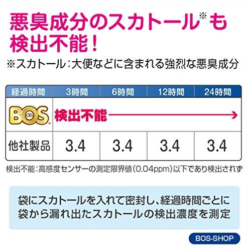 驚異の防臭袋 BOS (ボス) SSサイズ 大容量 200枚入り エチケット袋 【袋カラー:ホワイト】 (袋カラー:ホワイト)
