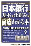 ポケット図解 日本銀行の基本と仕組みがわかる本
