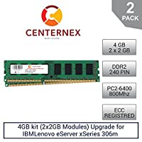 4GBキット( 2x 2gbモジュール) Ramメモリfor IBMLENOVO eServer xSeries 306m ( 8491X XX ) ( ddr26400ECC )サーバーメモリ&ワークステーションメモリアップグレードby US Seller
