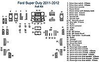 Ford Super Duty完全ダッシュトリムキット グリーン SKU1421-Camo