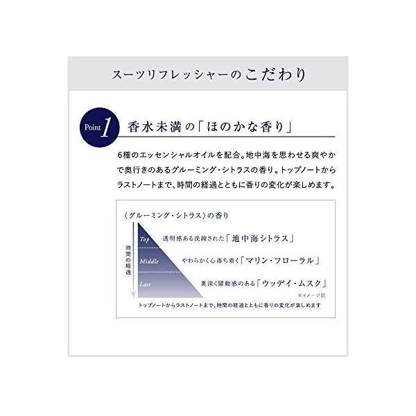 プラウドメン スーツリフレッシャー ミニ 携帯...の紹介画像3