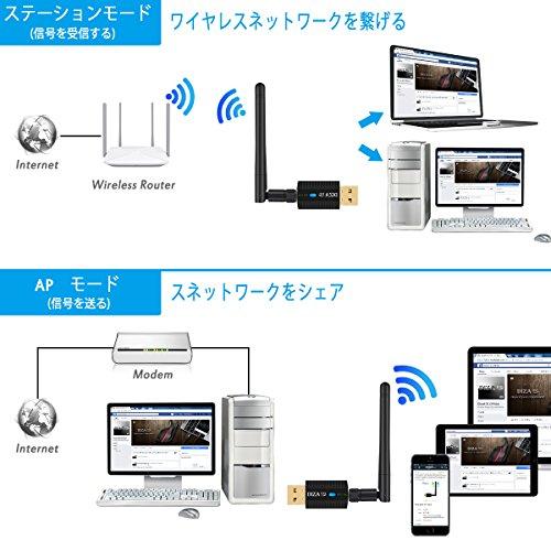 DIZA100 WIFI 無線LAN子機 USB WiFi アダプタ 600Mbps 【 2.4G/150Mbps 5.8G/433Mbps 】 高速 親機-子機デュアルモード対応 Windows XP/VISTA/7/8/10 Mac OS X 10.4-10.11対応 日本語説明 1年間保証