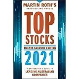 Top Stocks 2021