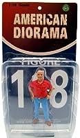 ジム・Figure for 1: 18Diecast Model Cars by American Diorama
