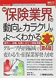図解入門業界研究 最新保険業界の動向とカラクリがよ~くわかる本[第4版]