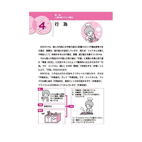 人間作業モデルで読み解く作業療法の紹介画像3