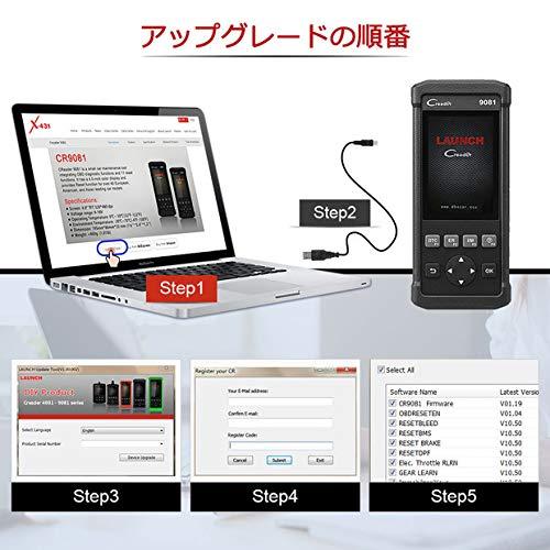 Launch 9081 OBD2 診断機 自動車 日本語 全OBD2スキャナー/スキャンツール OBDⅡ+TPMS+ABS排気+オイル+EPB+BMS+SAS+DPF DIYスキャナ