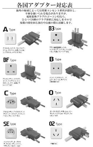 【デバイスネット】ゴーコンマルチ電源変換アダプターセット RW99BK-B 海外旅行の必携品 USB&AC電源タップ+世界158ヶ国以上対応の電源変換アダプターセット カラー:ブラック