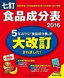 七訂食品成分表2016