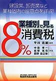業種別で見る8%消費税