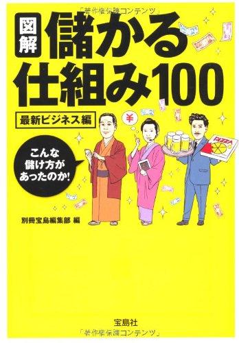 図解 儲かる仕組み100 最新ビジネス編 (宝島SUGOI文庫)の詳細を見る