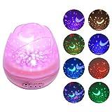 Esonstyle LED 満点な星空ライト 投影ランタン 電池/USB給電 360度回転 夜間ライト 8色変更可能 室内用 ロマンチック 雰囲気作り お誕生日プレゼント (ピンク)