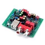 USB-DAC基板完成品 WP-9204USB-DAC-G