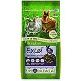 Burgess FP10015C Excel Light Nuggets with Mint Rabbit Food 1 Count 2kg