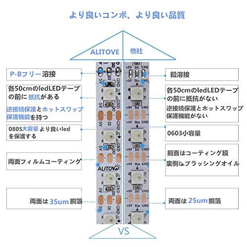 LEDテープ WS2812B アドレス指定可能 LEDテープライト 5m300LED 5050RGB SMD ピクセル ドリームカラー 非防水 ホワイトPCB DC5Ⅴ