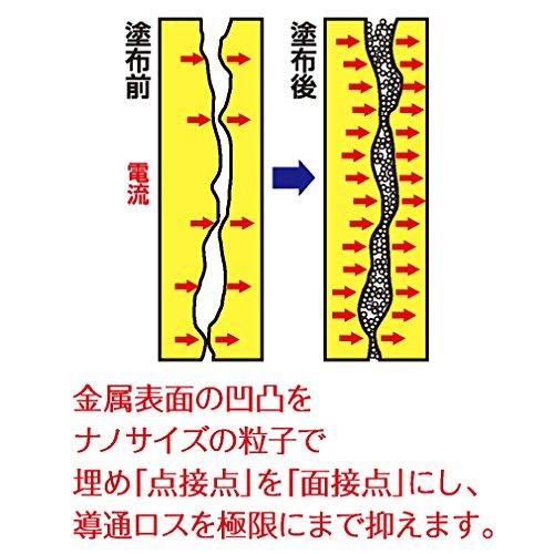 エツミ 接点改質剤 ナノカーボンペン 約200㎠分 E-5122 エツミ