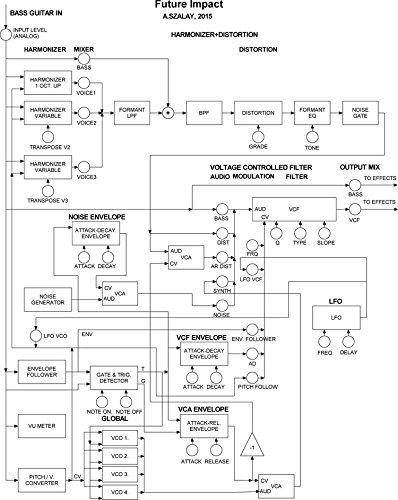 pandaMidi Solutions Future Impact I. パンダミディソリューションズ フューチャーインパクト ワン 国内正規品 AKAI Deep Impac SB1後継!