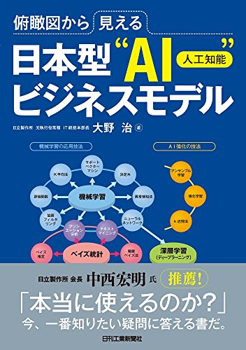 """俯瞰図から見える日本型""""AI(人工知能)"""