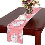 GGSXD テーブルランナー 美しい りんごの花 クロス 食卓カバー 麻綿製 欧米 おしゃれ 16 Inch X 72 Inch (40cm X 182cm) キッチン ダイニング ホーム デコレーション モダン リビング 洗える