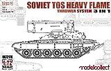 モデルコレクト 1/72 ソ連軍 TOS マルチプルロケットランチャー 3 in 1 プラモデル MODUA72176