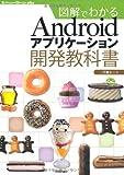 図解でわかる Androidアプリケーション開発教科書 (Software Design plus)