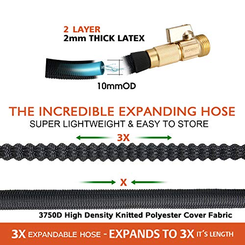 15M Garden Hose - ALL NEW Expandable Garden Hose with Double Latex Core, 3/4