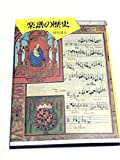 ミュージックギャラリー(8)楽譜の歴史 (Music gallery (8))
