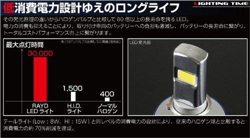 【RAYD】レイド LEDヘッドライト 原付 交流取付可能 Hi/Lo 15W/8W 切替機能有 PH7/PH8/H4 9699