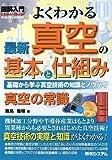 図解入門よくわかる最新真空の基本と仕組み (How‐nual Visual Guide Book)