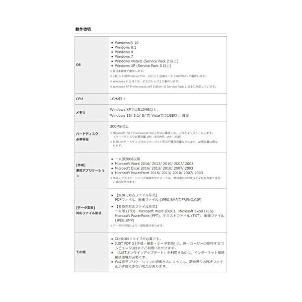 JUST PDF 3 [作成・編集・データ変換...の紹介画像7